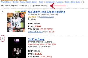 Selling Well on Amazon UK